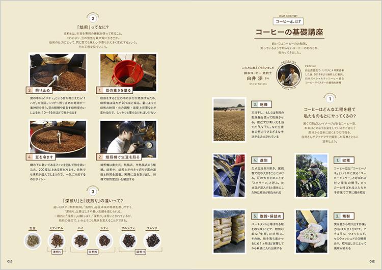 「コーヒーと、は?」。コーヒー基礎講座ページです。鈴木コーヒーの焙煎士さんに、コーヒーにまつわるいろんなことを教えてもらいました